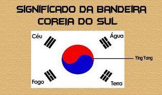 significado bandeira coréia do sul