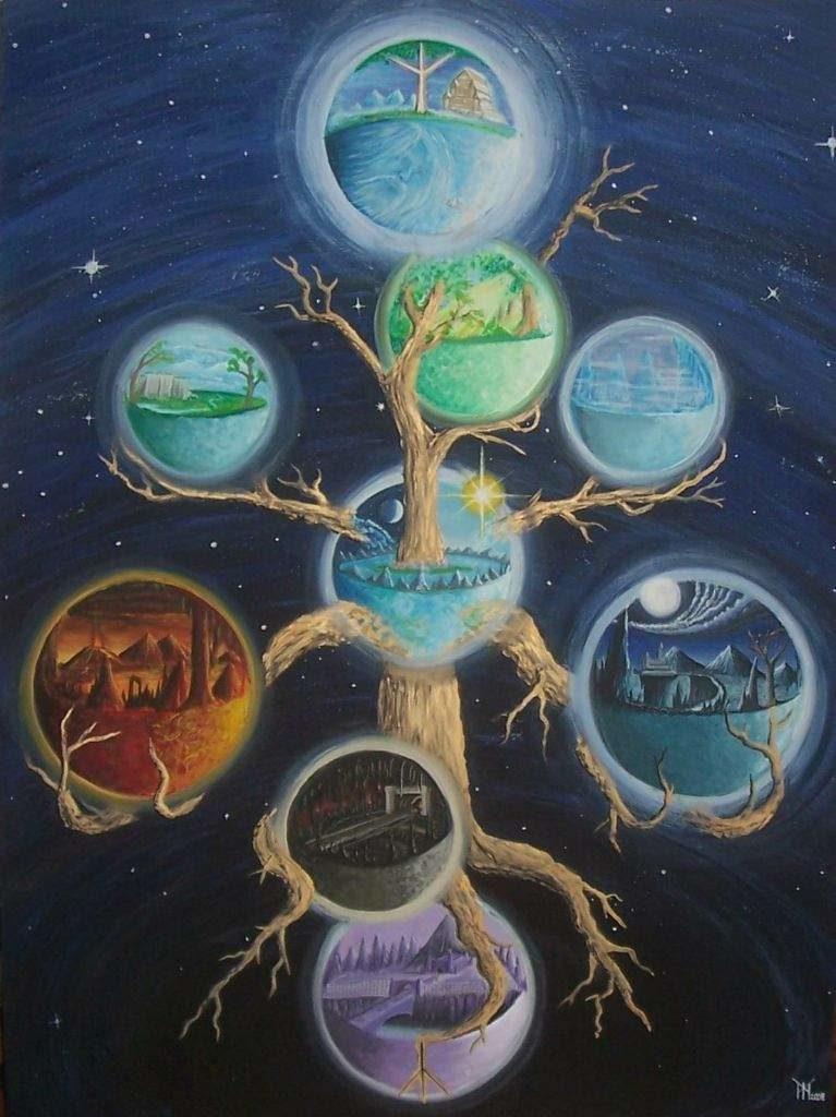 9 mundos da mitologia nórdica