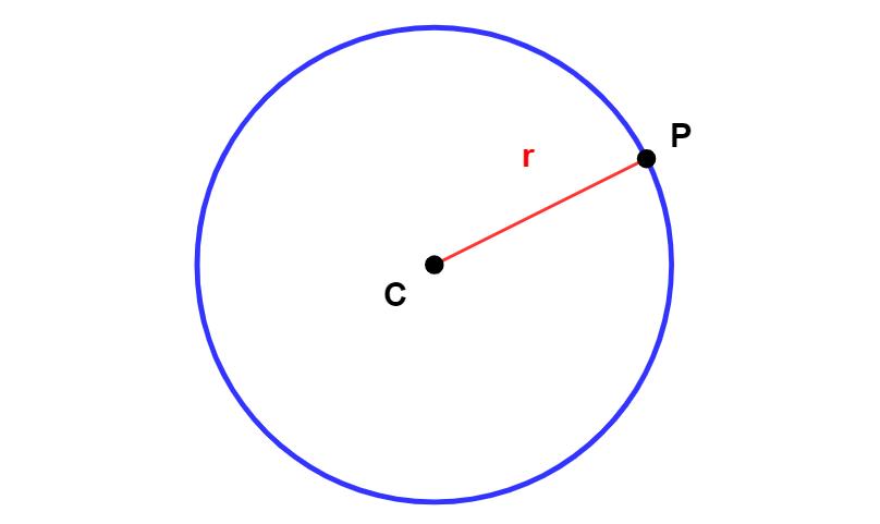 circunferencia-raio