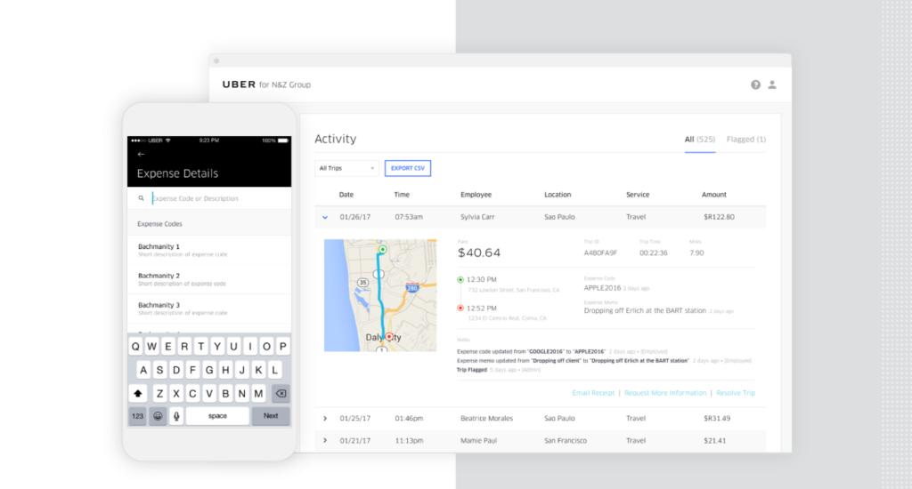 Remuneração de Uber