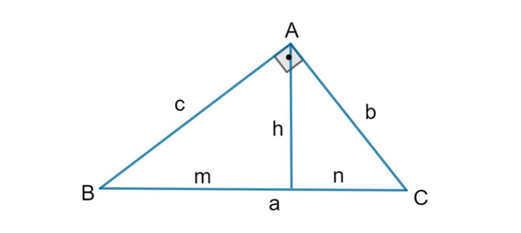 triângulo retângulo elementos- semelhança