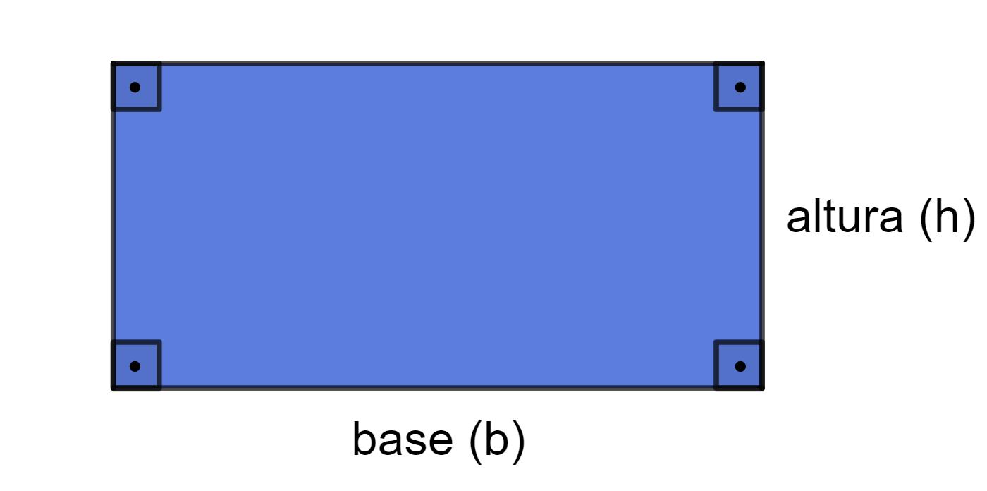 elementos de um retângulo