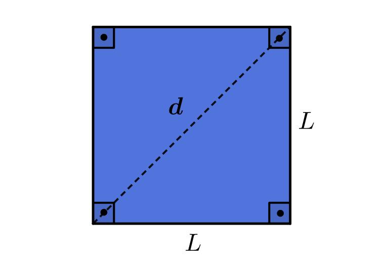 diagonal de um quadrado