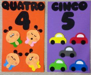 cartaz com numerais