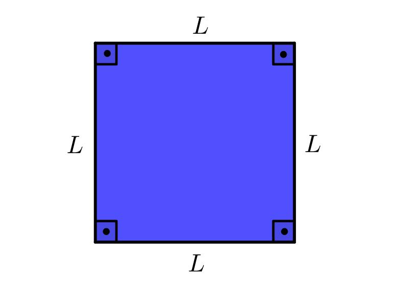 o que é um quadrado