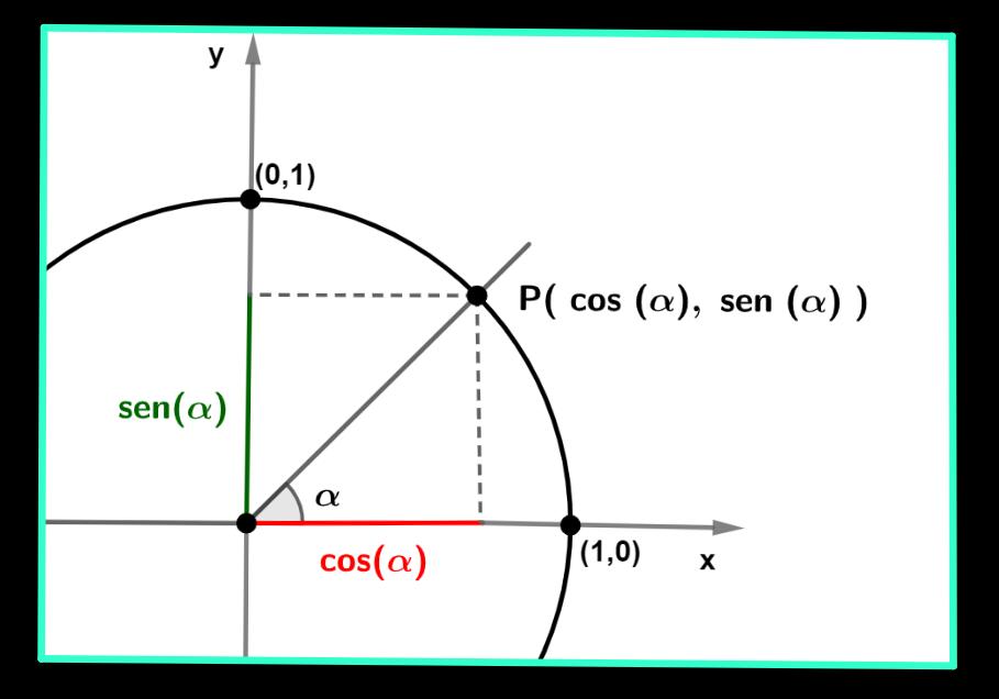 principais-funcoes-trigonometricas-1