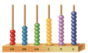 Representação de um número no ábaco