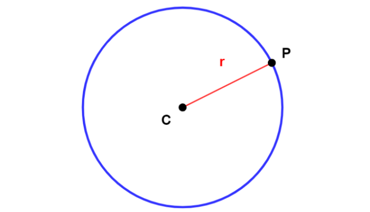 Comprimento de uma circunferência