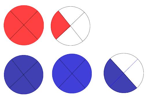 Multiplicação de frações