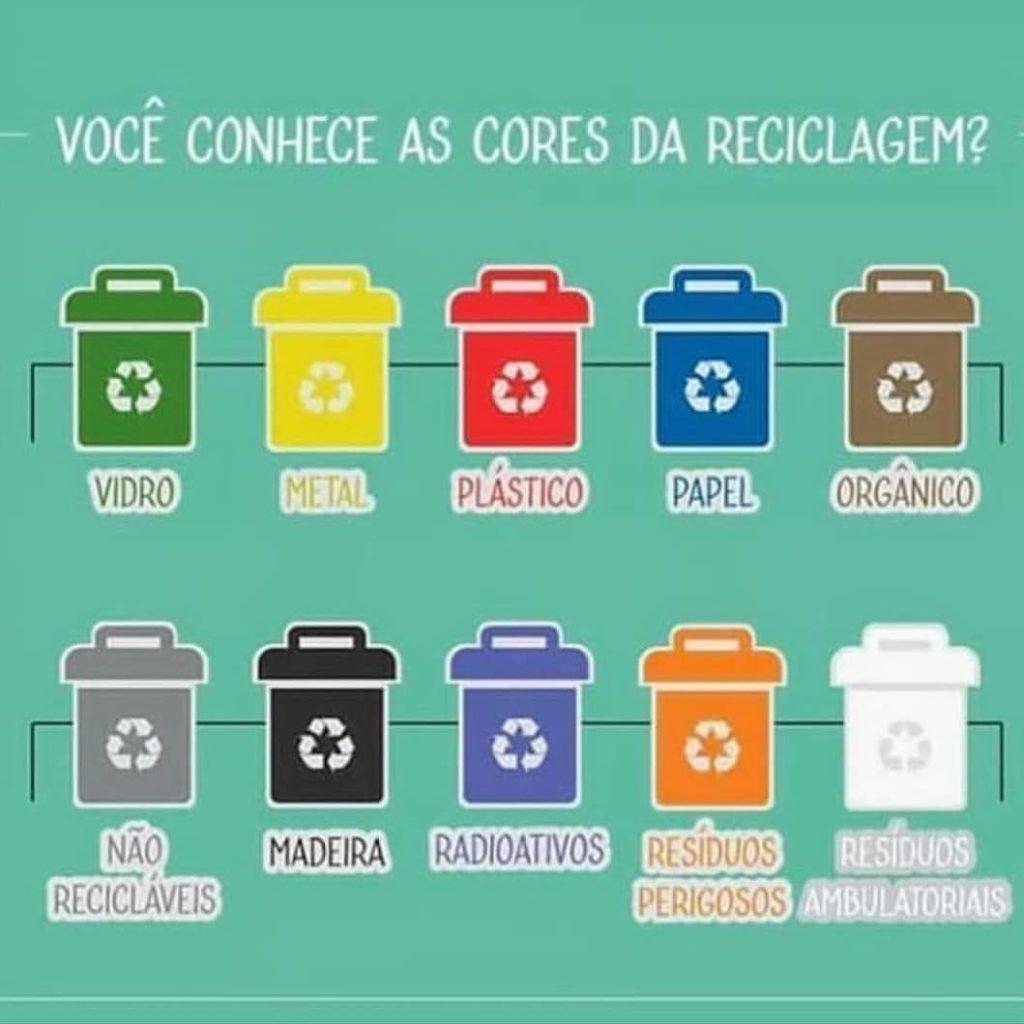 Reciclagem - Coleta seletiva