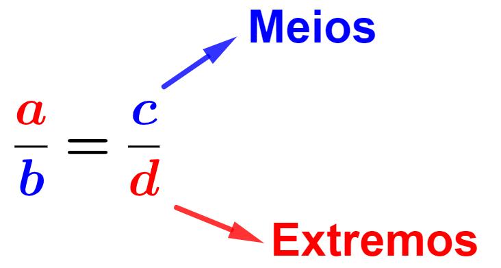 Meios e extremos em uma proporção