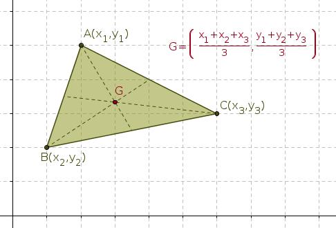 Coordenadas do baricentro de um triângulo