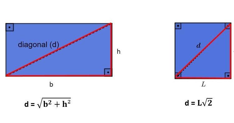 Diagonais do quadrado e do retângulo