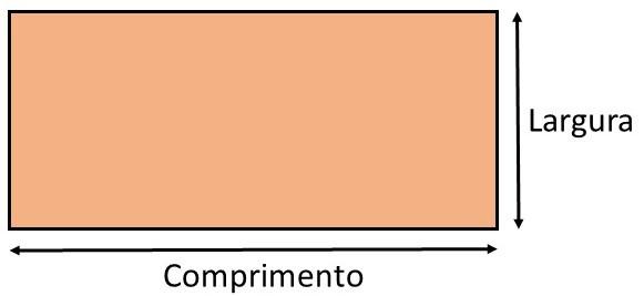 Figura plana