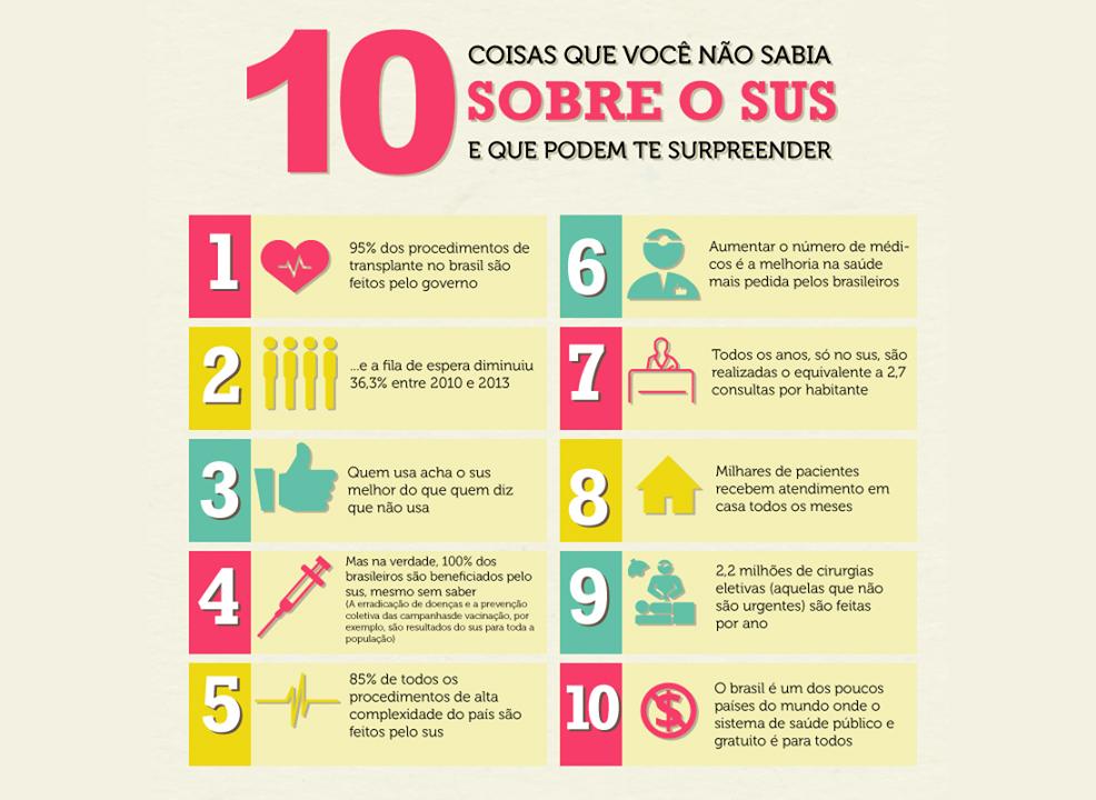 Saúde pública no Brasil - Atividades do SUS