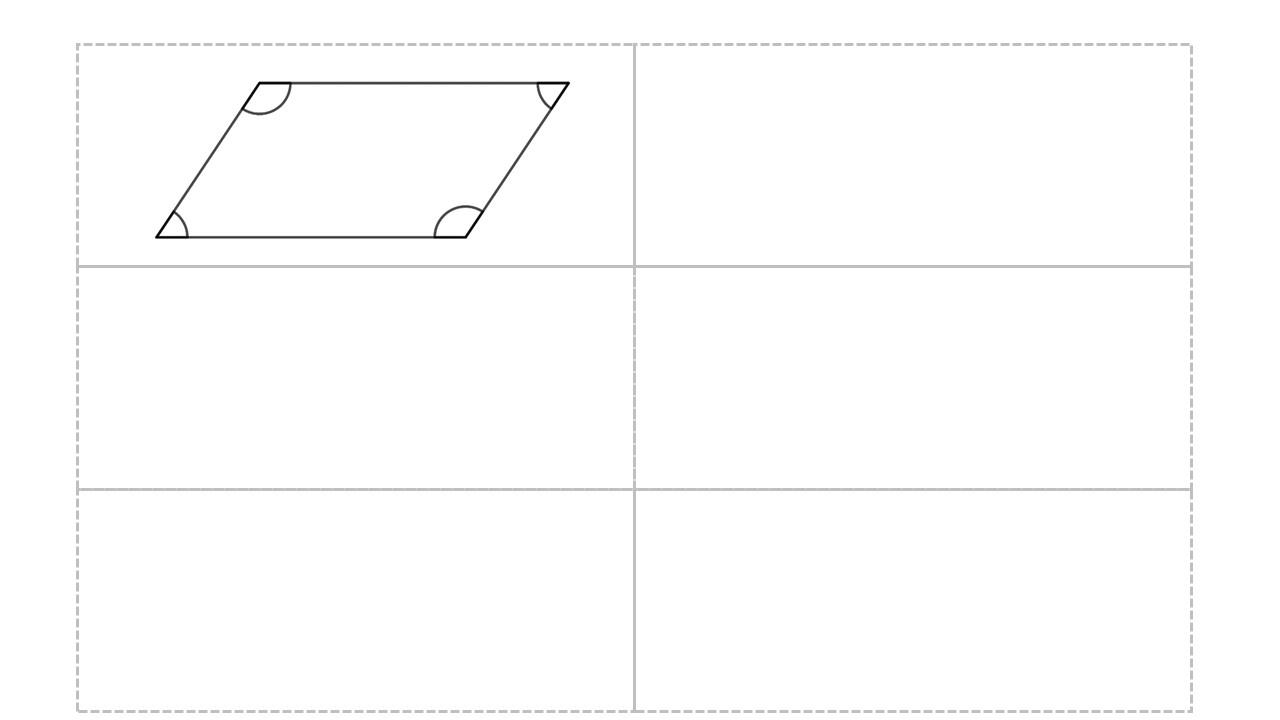 Atividade paralelogramo