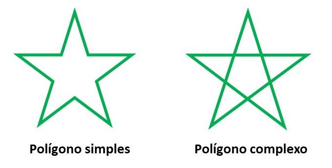 Polígono simples e complexo